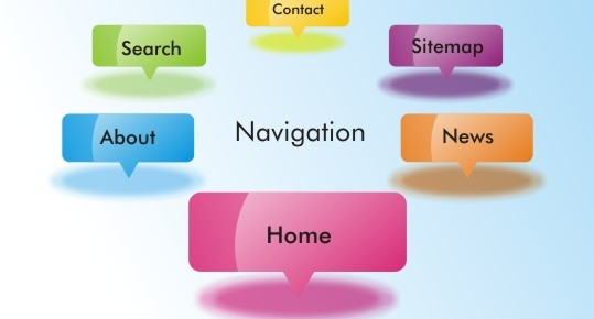 The-Importance-Of-Navigation-For-Business-Sites